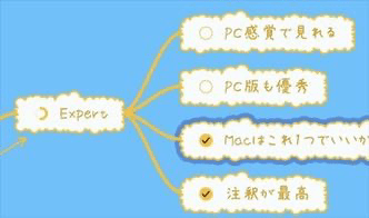 picture pc d6f8a87c4920d5fac00bcc9250f912de - 善子 「マインドマップアプリiThoughtsを紹介するわ!